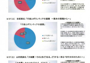 %e8%ac%9b%e6%bc%94%e4%bc%9a%e3%82%a2%e3%83%b3%e3%82%b1%e3%83%bc%e3%83%88